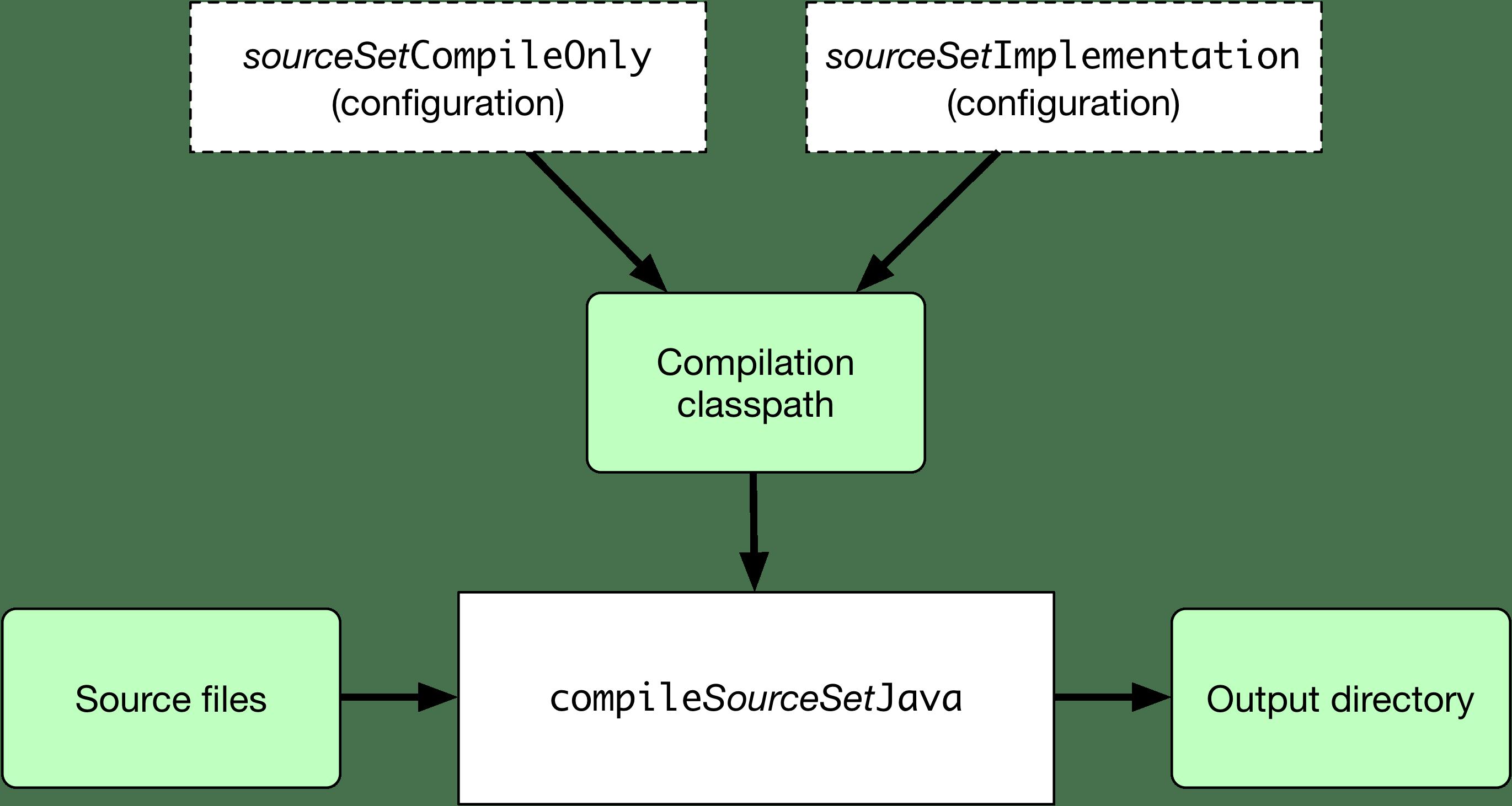 Java 7 Documentation Pdf